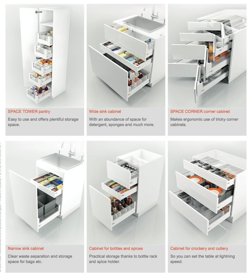 Blum drawer ideas | Kitchen Hardware and Fittings | Pinterest ...