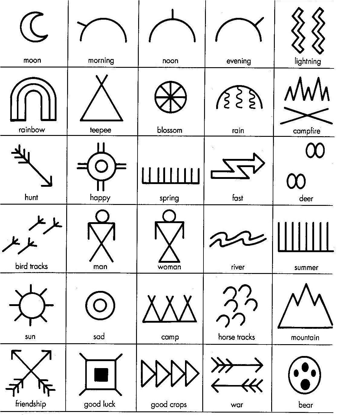 Native American Indian Symbols Why Not Visit Our Site For More Inspirational Tattoo Ideas American Symbols Native American Symbols Indian Symbols