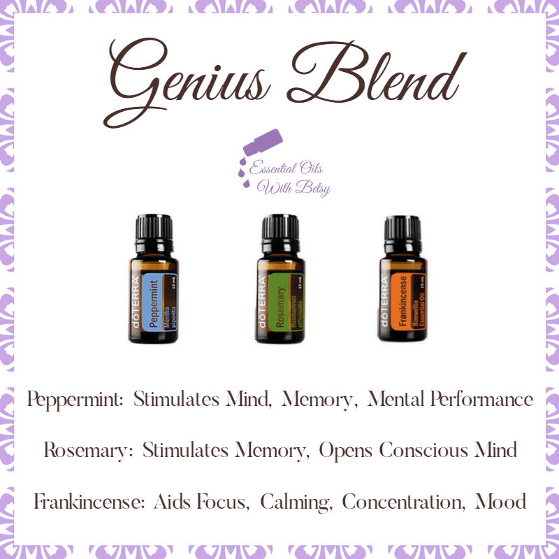 Essential Oil Genius Blend with Peppermint, Rosemary, and ...