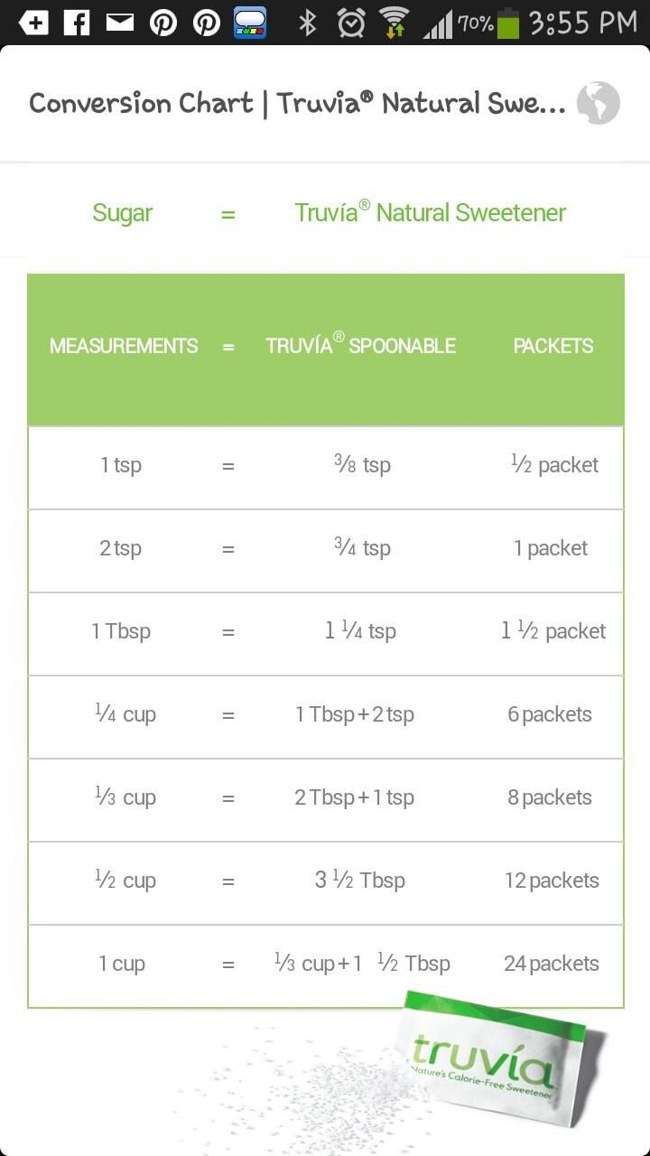 Truvia conversion chart food trim healthy mama pinterest truvia conversion chart nvjuhfo Images