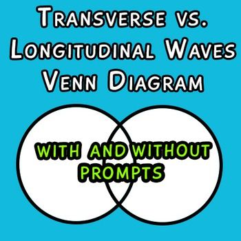 venn diagram of transverse and longitudinal waves switch panel wiring wave compare contrast with test student understanding about the characteristics versus using this great as a homework assignment