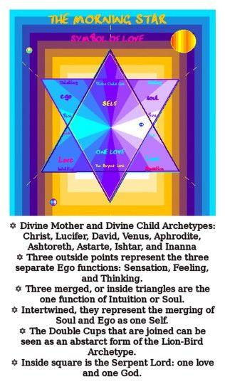 Morning Star Symbol Of Love Star Of David Meaning Pinterest