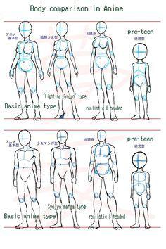 Anime Body Style Comparison By Yumezaka Deviantart Com On Deviantart Drawing Anime Bodies Drawing Body Poses Body Reference Drawing