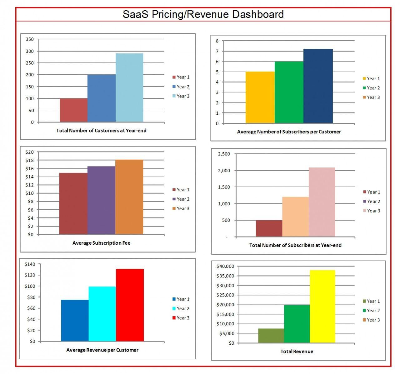 Saas Revenue Model Calculator  Revenue Model Calculator And Tool