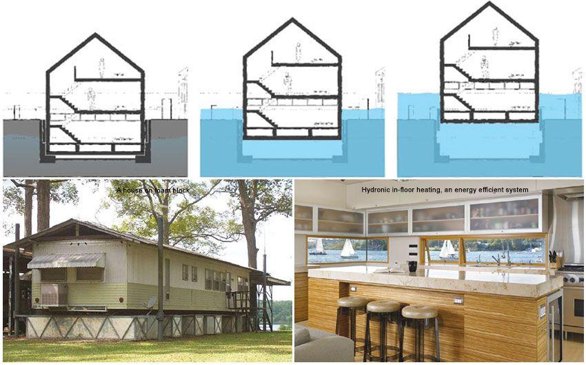 r sultats de recherche d 39 images pour floating house concrete foundation habitats flotants. Black Bedroom Furniture Sets. Home Design Ideas