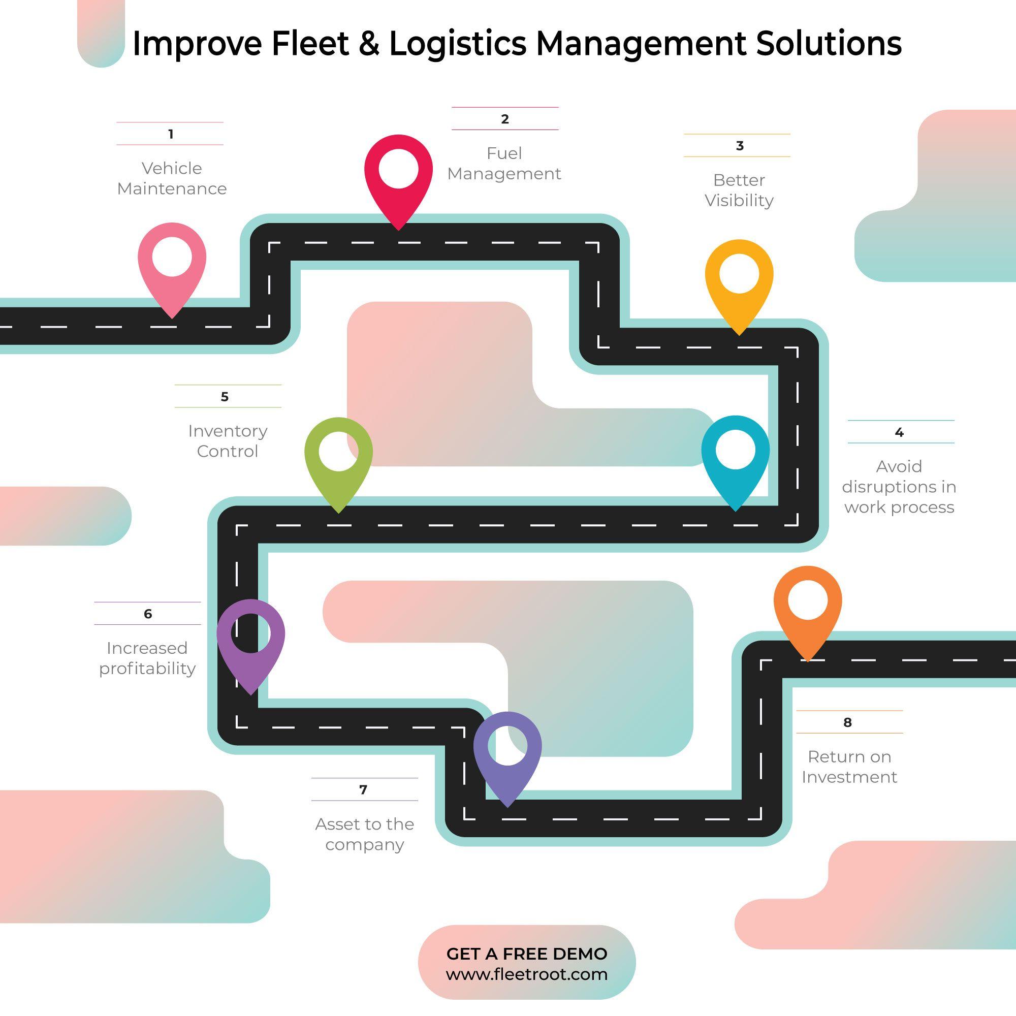 Read amazing secrets on how to improve fleet & logistics
