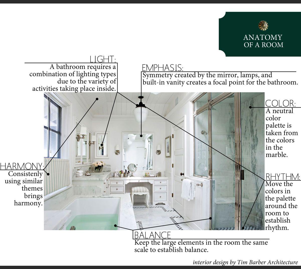 The Anatomy Of Design Best Bathroom Designs Built In Vanity