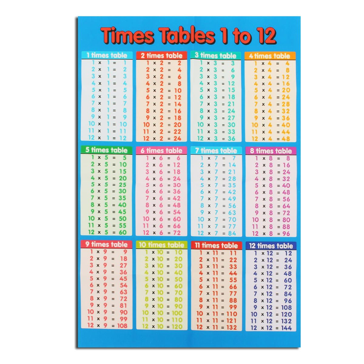 Educational Multiplication Times Table Poster Math Posters For Kids Learning In 2020 Times Tables Education Supplies Times Table Poster