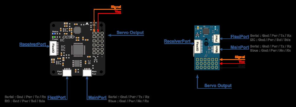 Coptercontrol Cc3d Atom Hardware Setup Librepilot Openpilot Wiki 0 1 4 Documentation