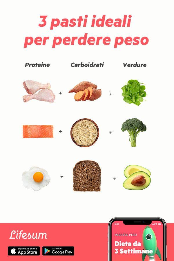 dieta per una vita sananta