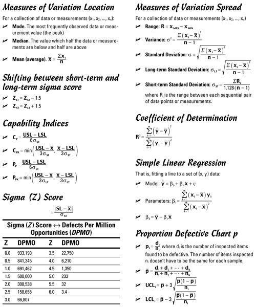 Six Sigma Measures And Formulas For Dummies Lean Six Sigma Lean Sigma Problem Solving Worksheet
