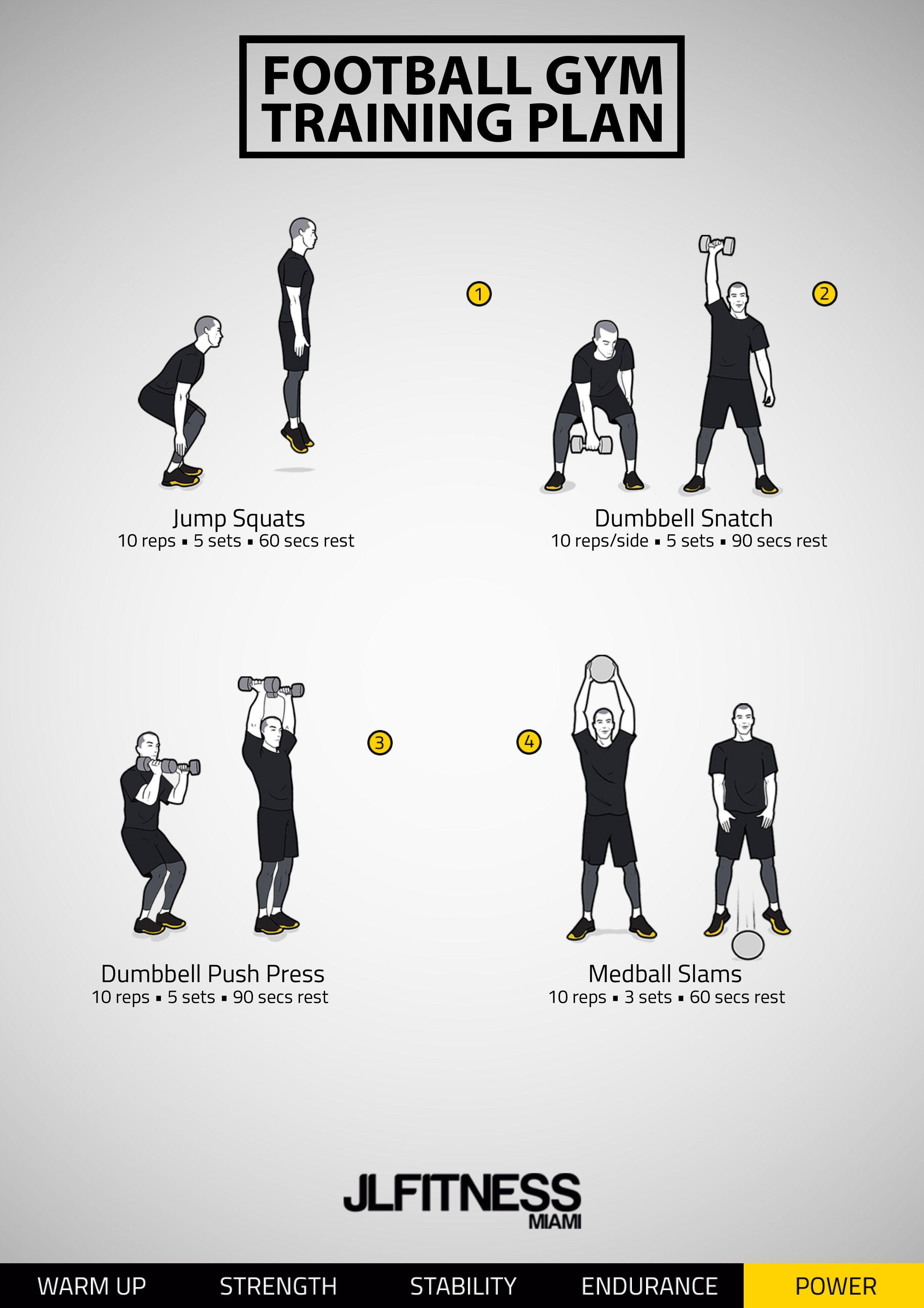 Football gym workout jlfitnessmiami football workouts