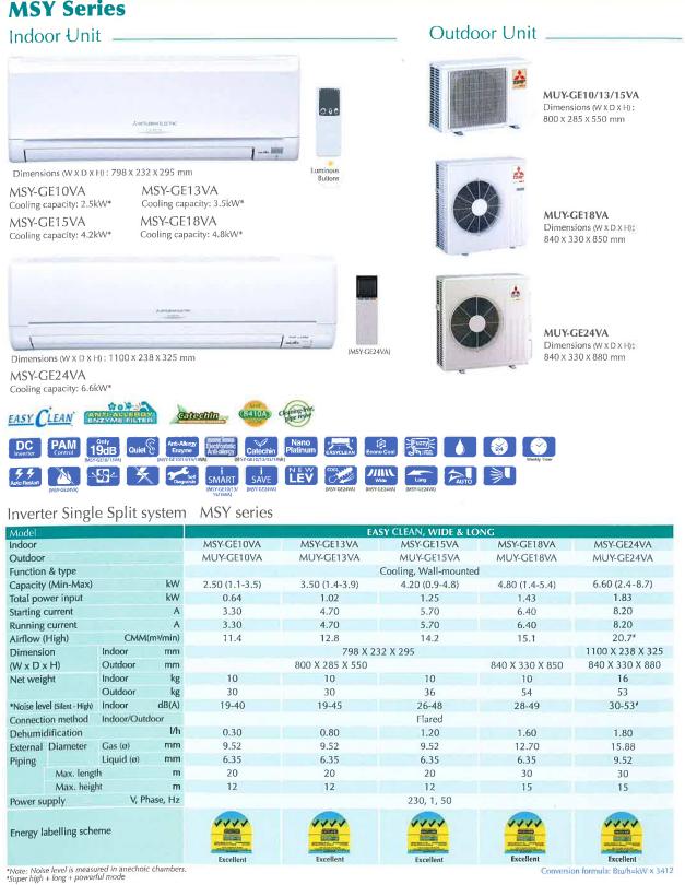 New Air Conditioners Citicool Aircon Aircon, Split