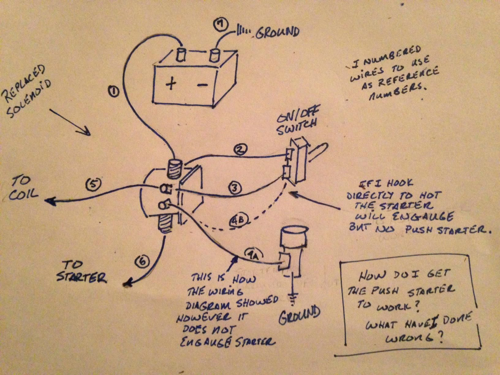Ford Tractor Wiring Diagram Diagram Wire Ford Tractors