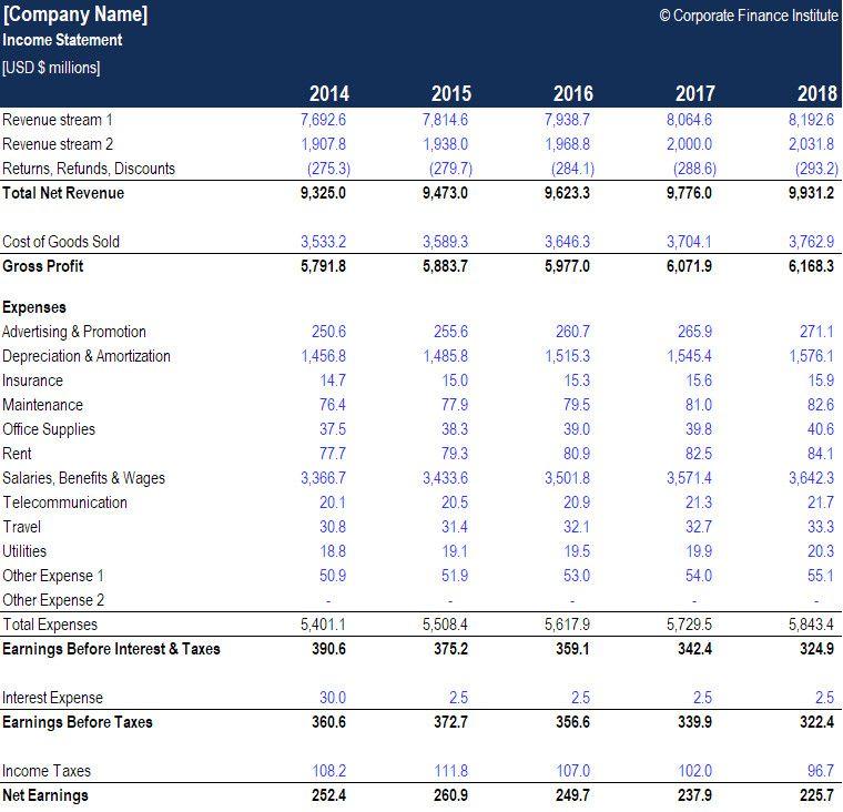 28 Sample Income Statement Template 2020 Income Statement