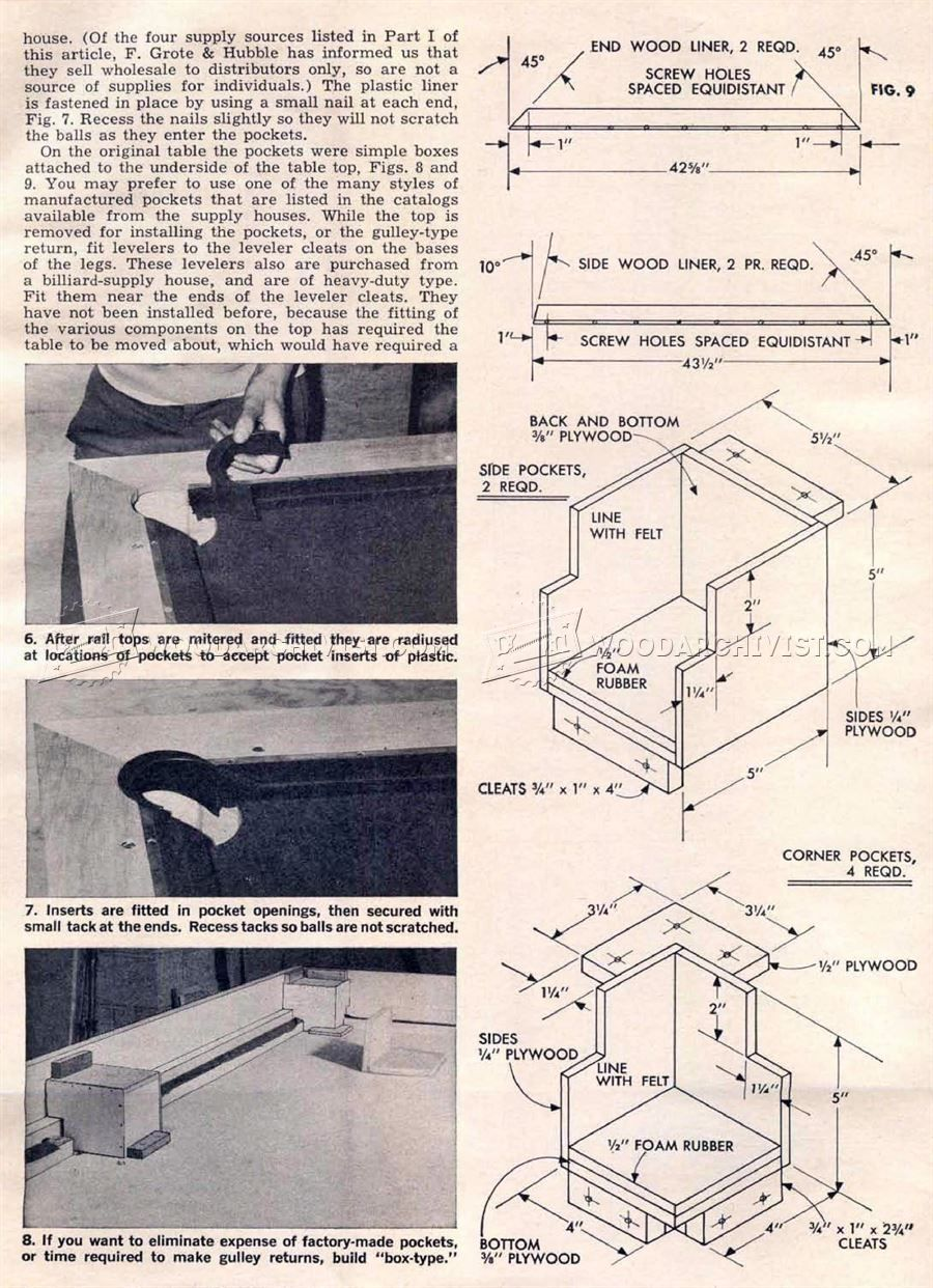 Build your own pool table plans - Diy Pool Table Woodworking Plans