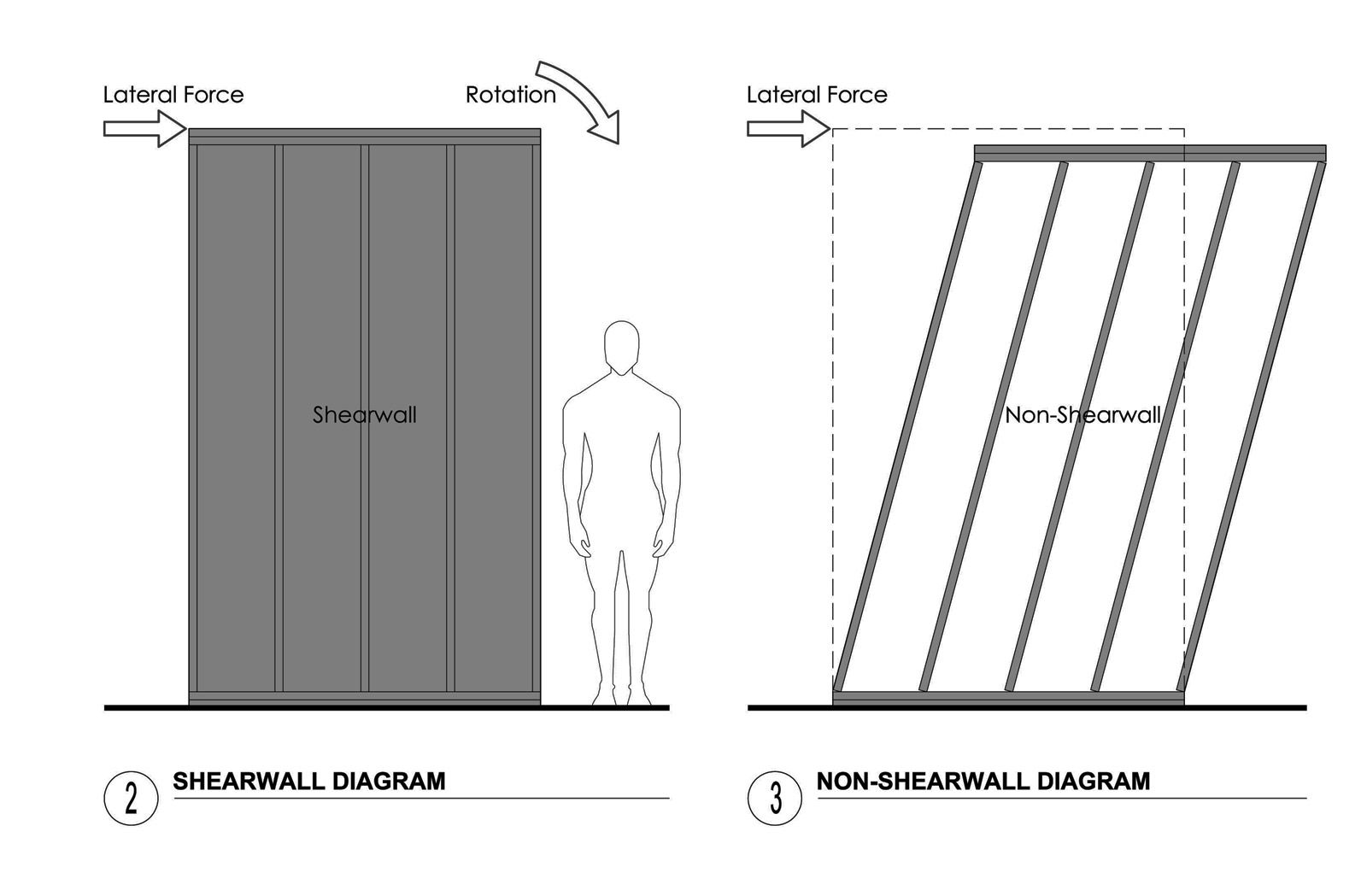 Shearwalls 101 Why You Can T Have A Window There Build Blog Wall Frame Design Wooden Wall Design Wall Design
