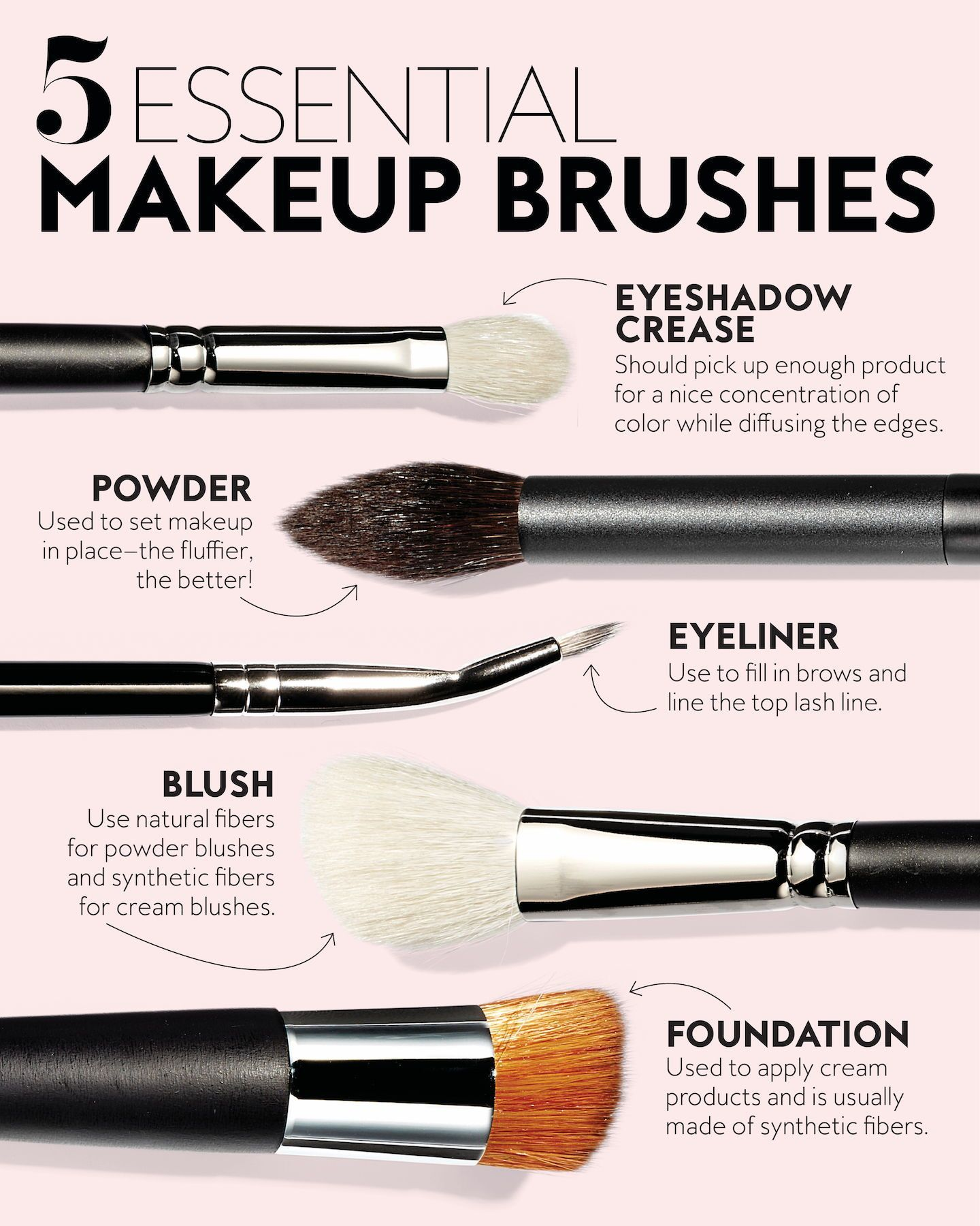 The Beginner's Guide to Makeup Brushes How to wash