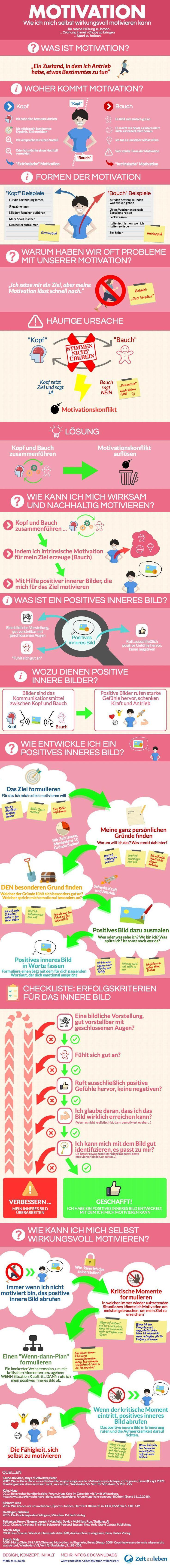 Infografik Motivation Wie Kann Ich Mich Selbst Motivieren Ich Infografik Kann Mich Motivation Motivieren Selbst Wi Motivation Infografik Motivieren