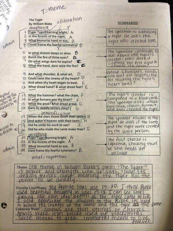 Pray Love Teach Poetry Analysis Like A Pro Poetry Analysis Poetry Lessons Teaching Literature
