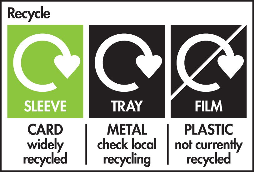 Packaging Symbols Somerset Waste Partnership Symbols Pinterest