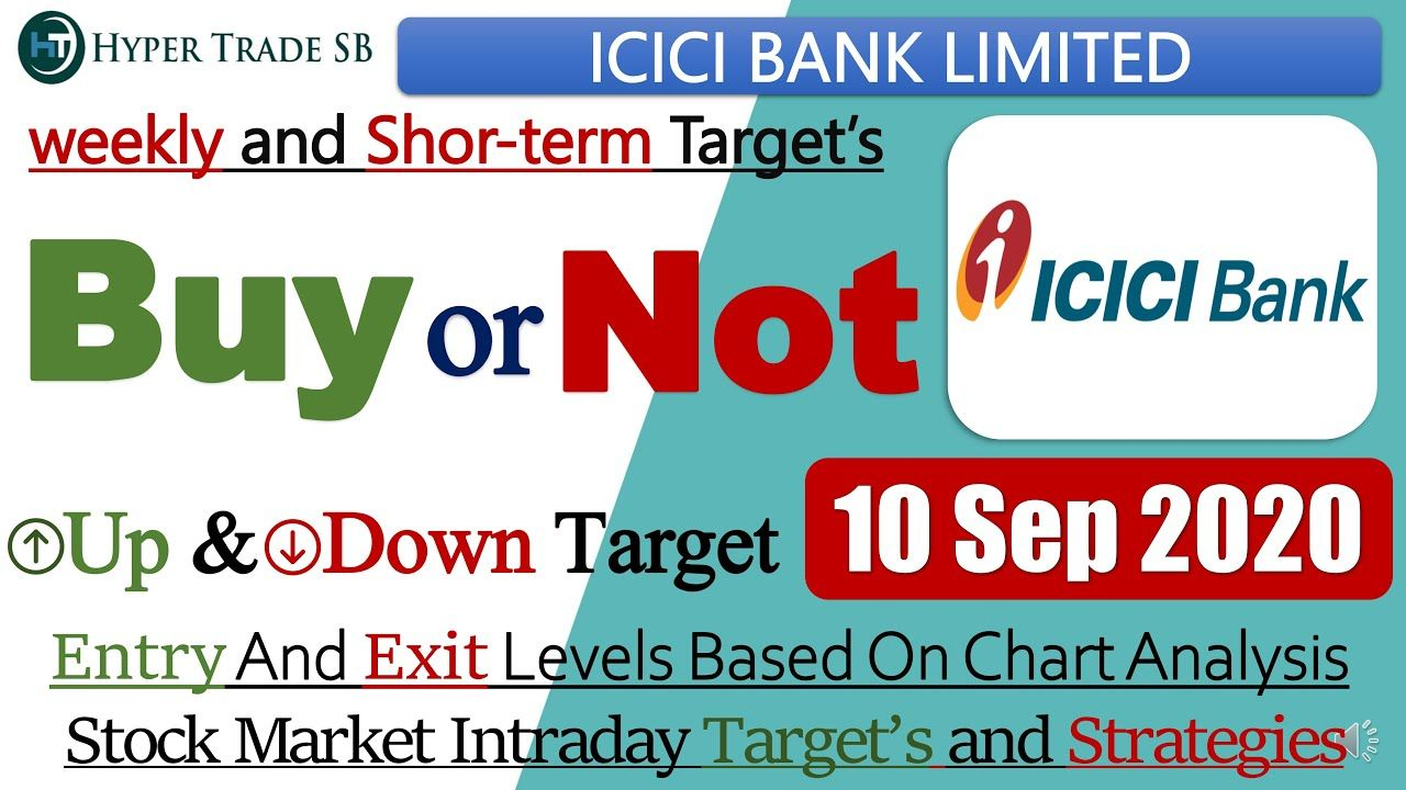 Icici bank share price target 10 septicici bank intraday