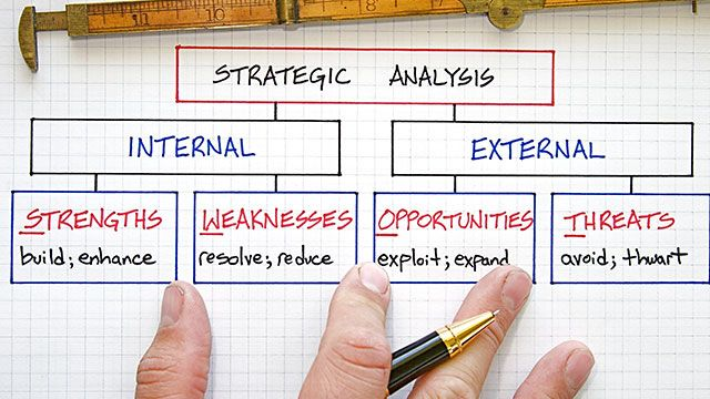 How a SWOT analysis can help you overcome any challenges you may