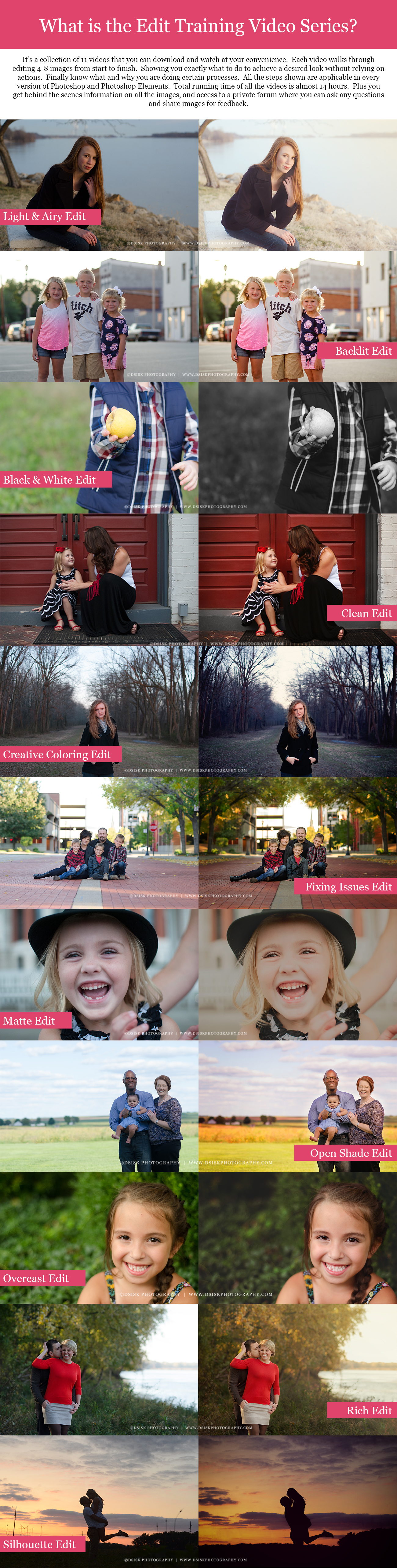 Learn How To Edit In Photoshop And Elements