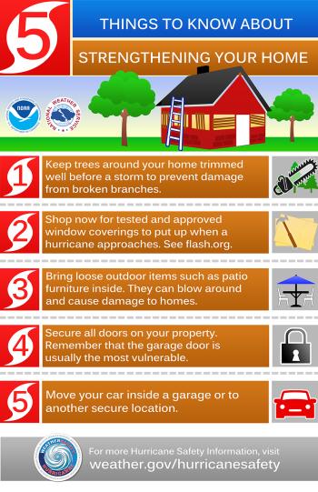 Strengthen Your Home Hurricane Prep Hurricane Preparedness Storm Prep