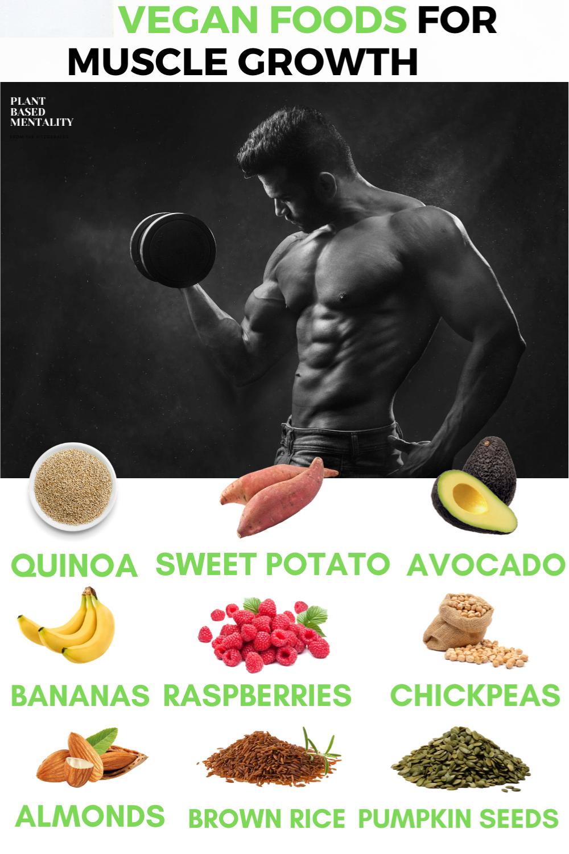 Vegan Muscle Building Foods In 2020 Muscle Food Food For Muscle Growth Vegan Muscle
