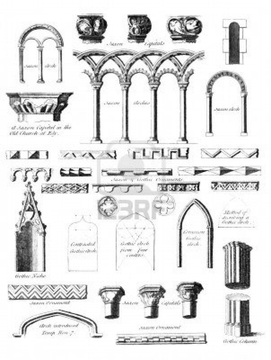Gothic Gothic Architecture Gothic Architecture