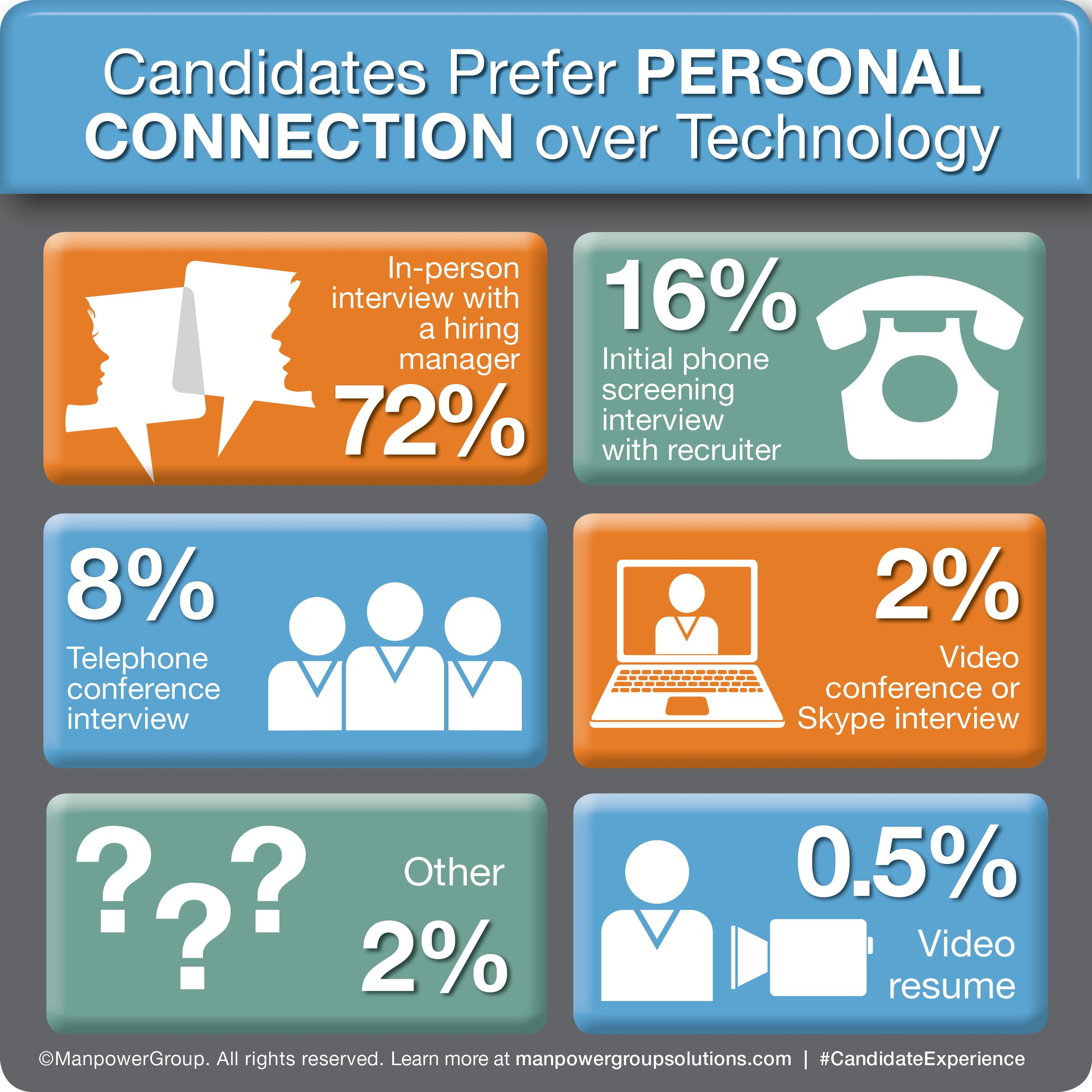 job seekers interview what to bring