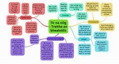 Tréithe an Bhéaloidis in Oisín i dTír na nÓg