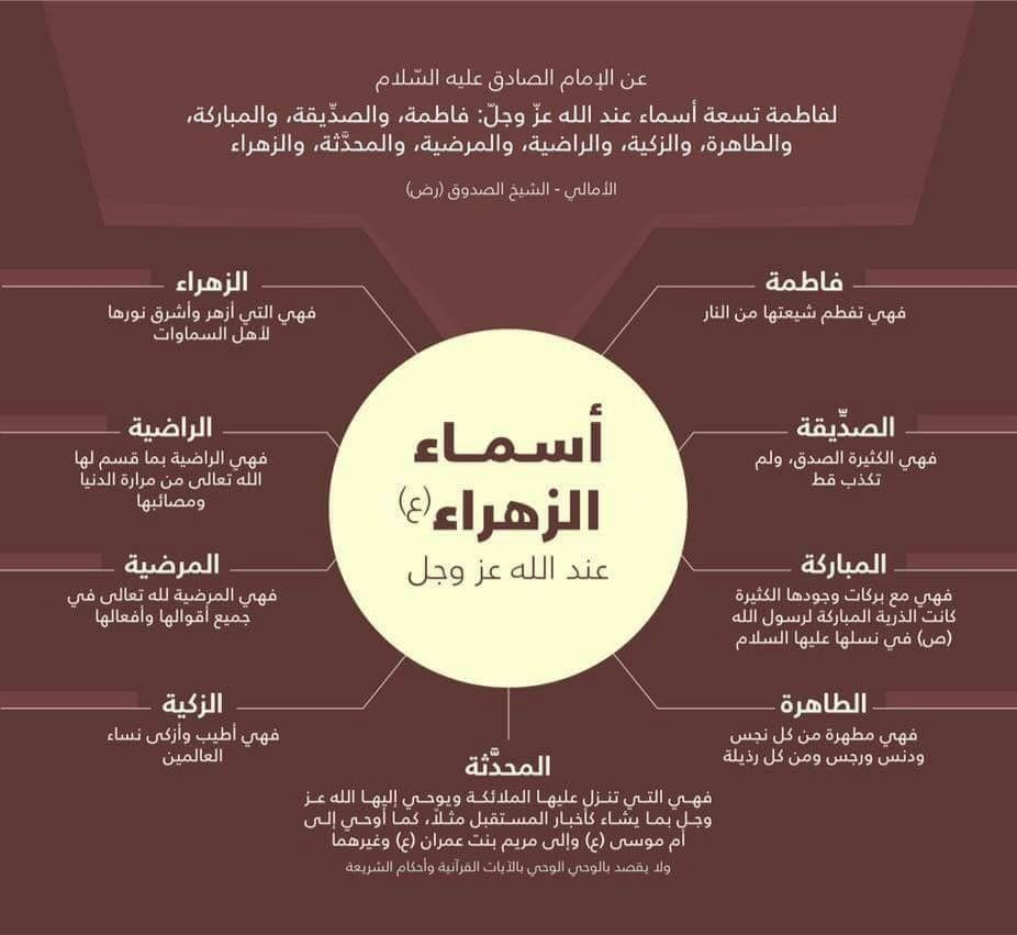 أسماء مولاتنا الزهراء عند الله عز وجل Islam Allah