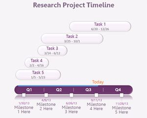 Research Timeline Powerpoint Template  Free Powerpoint Templates