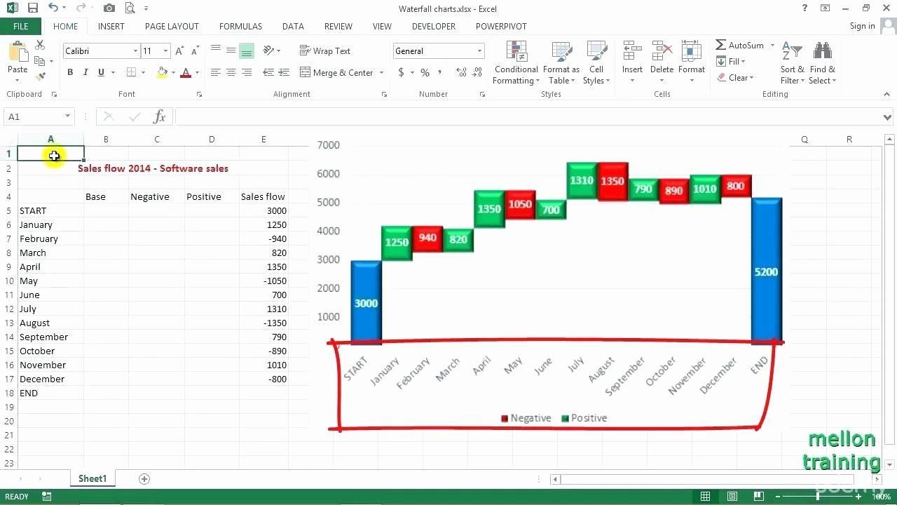 Cash Flow Chart Template Lovely Template Cash Flow Diagram