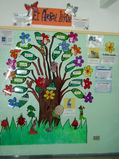 Trasteando con las Ideas.: El Árbol Lector