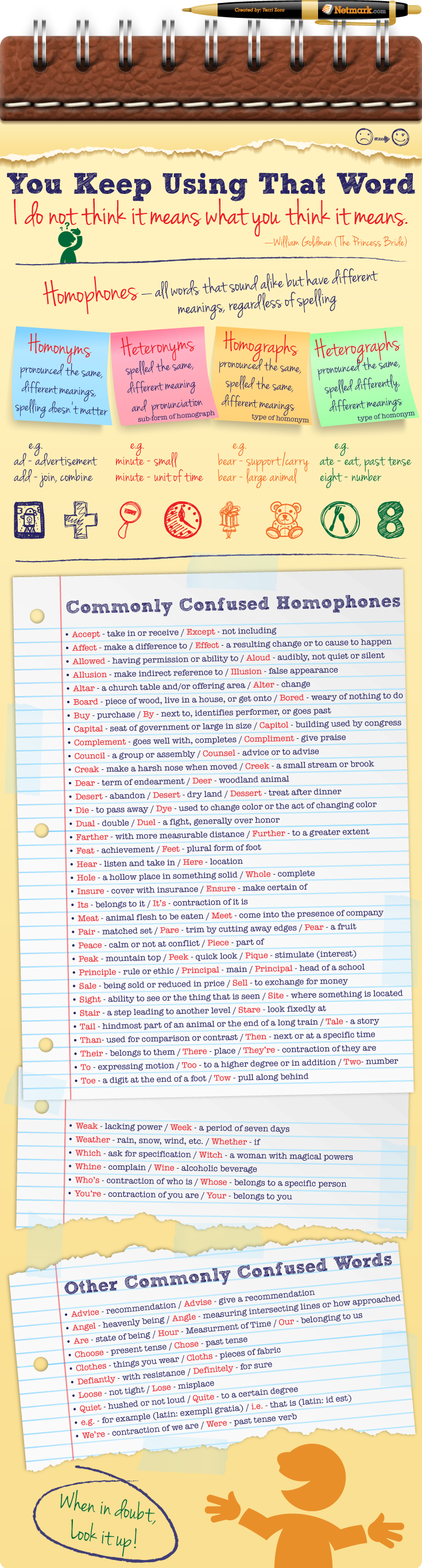 Commonly Confused Words And Homophones Infographic From Netmark