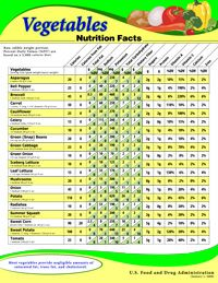 Exercise calorie and fitness posters buy online also best diets counts  burned images health foods rh pinterest