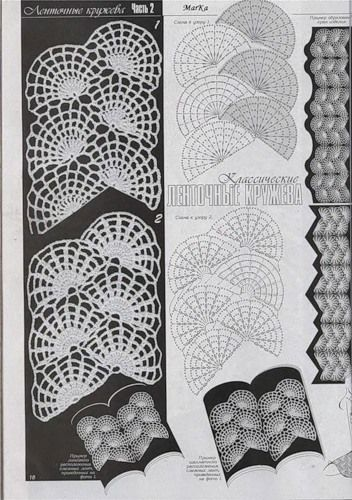 crochet pattern | Häkeln Kettenmuster - crochet | Pinterest | Picasa ...