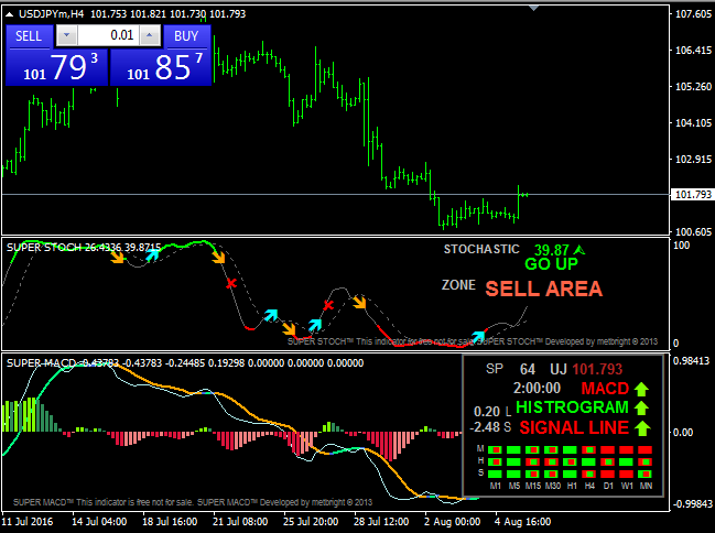 Forward trade in forex