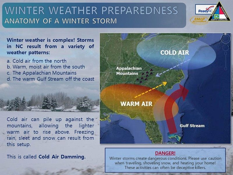 Government Wants State Residents To Plan Be Prepared And Be Ready For Potentially Dangerous Winter Weather In The Upc Winter Weather Weather Weather Patterns
