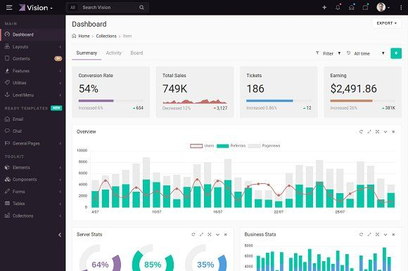 Vision - Admin & Dashboard ADMIN BOOTSTRAP CHAT WEBAPP UIUX ...