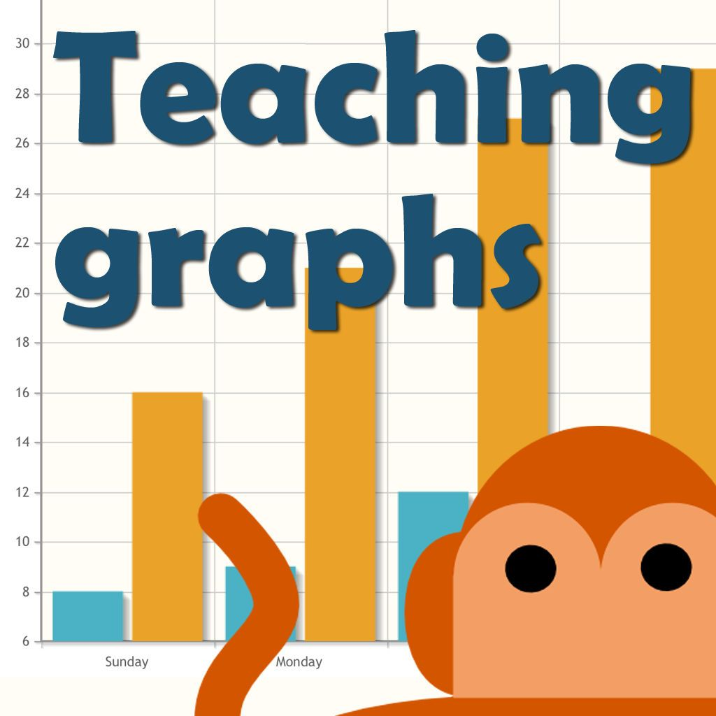 Teaching graphs 299 a simple introduction to basic graphs and teaching graphs 299 a simple introduction to basic graphs and interpretation of data pooptronica