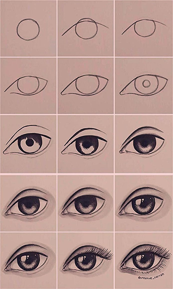 Zeichnen Fur Anfanger Schritt Fur Schritt Anleitung In Bildern Frauenauge Realitsch In 2020 Art Sketches Art Drawings Eye Drawing