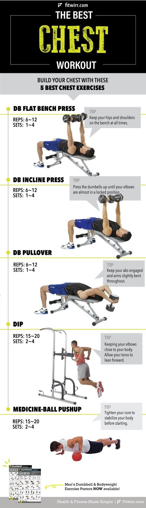 10 Best Chest Exercises For Men To Build Powerful Pecs Body
