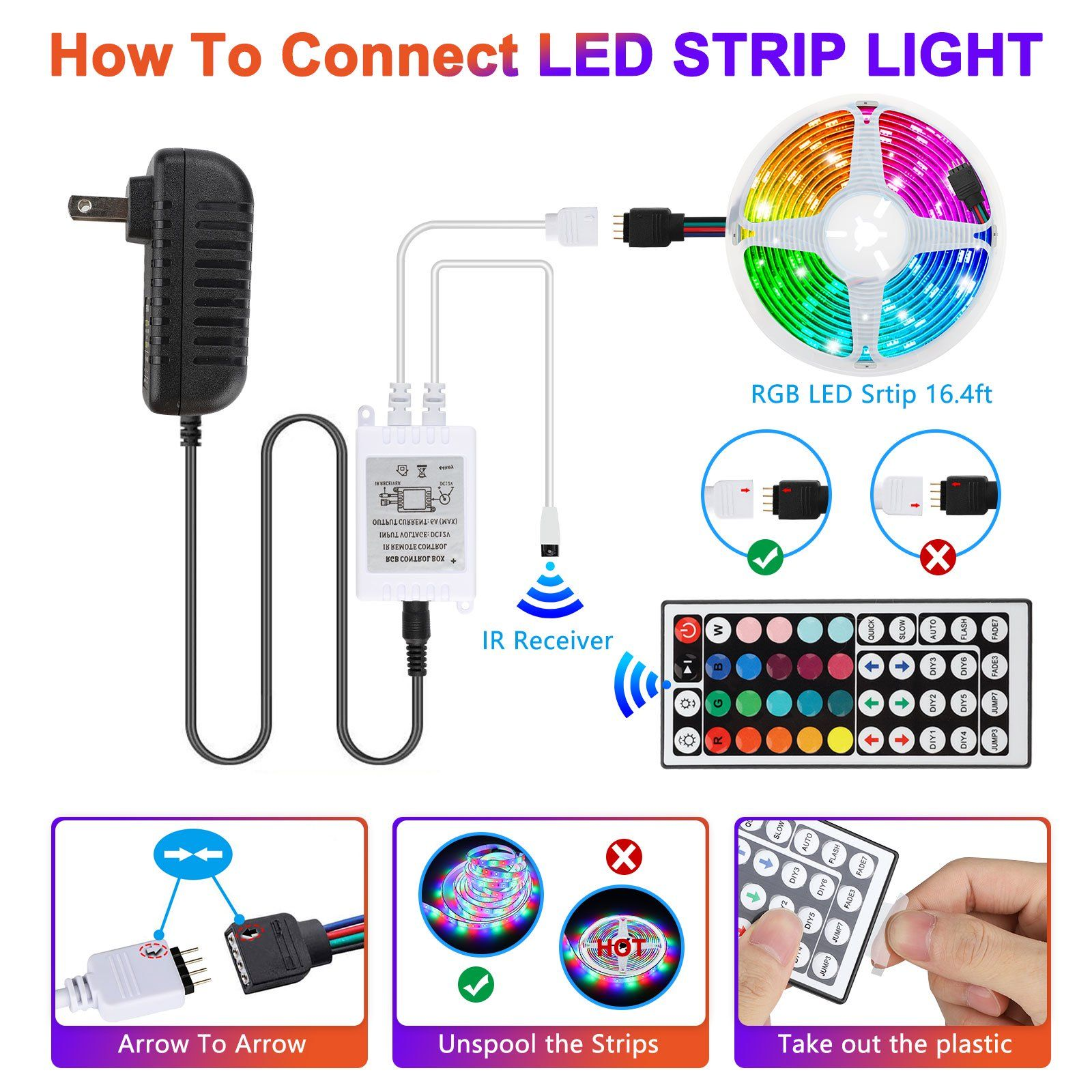 Pin On Led Lighting Bedroom
