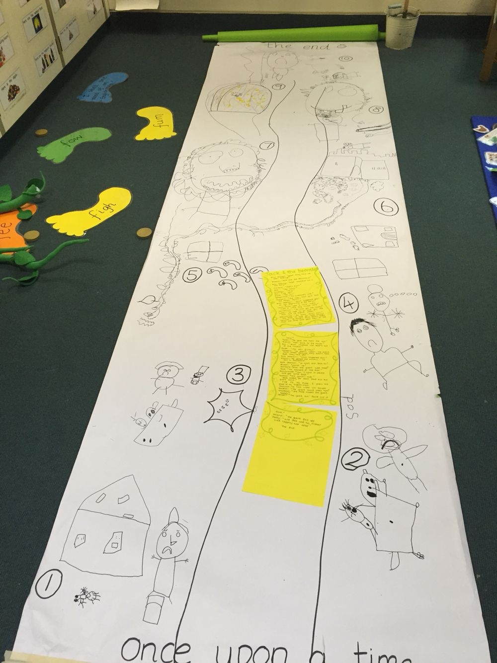 Jack And The Beanstalk Story Map Jack And The Beanstalk
