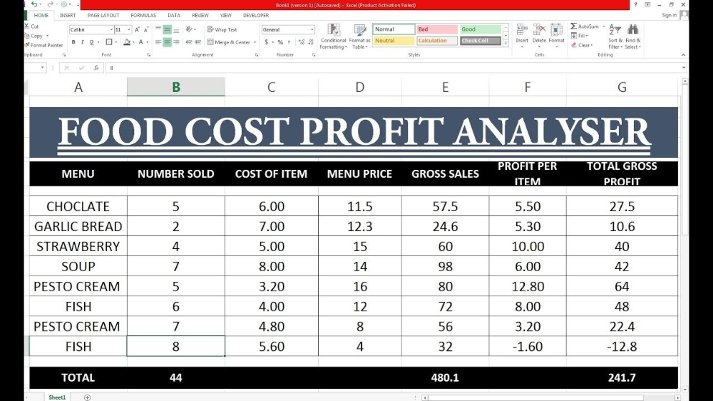 How To Make Food Cost Profit Sheet In Excel Hindi Youtube