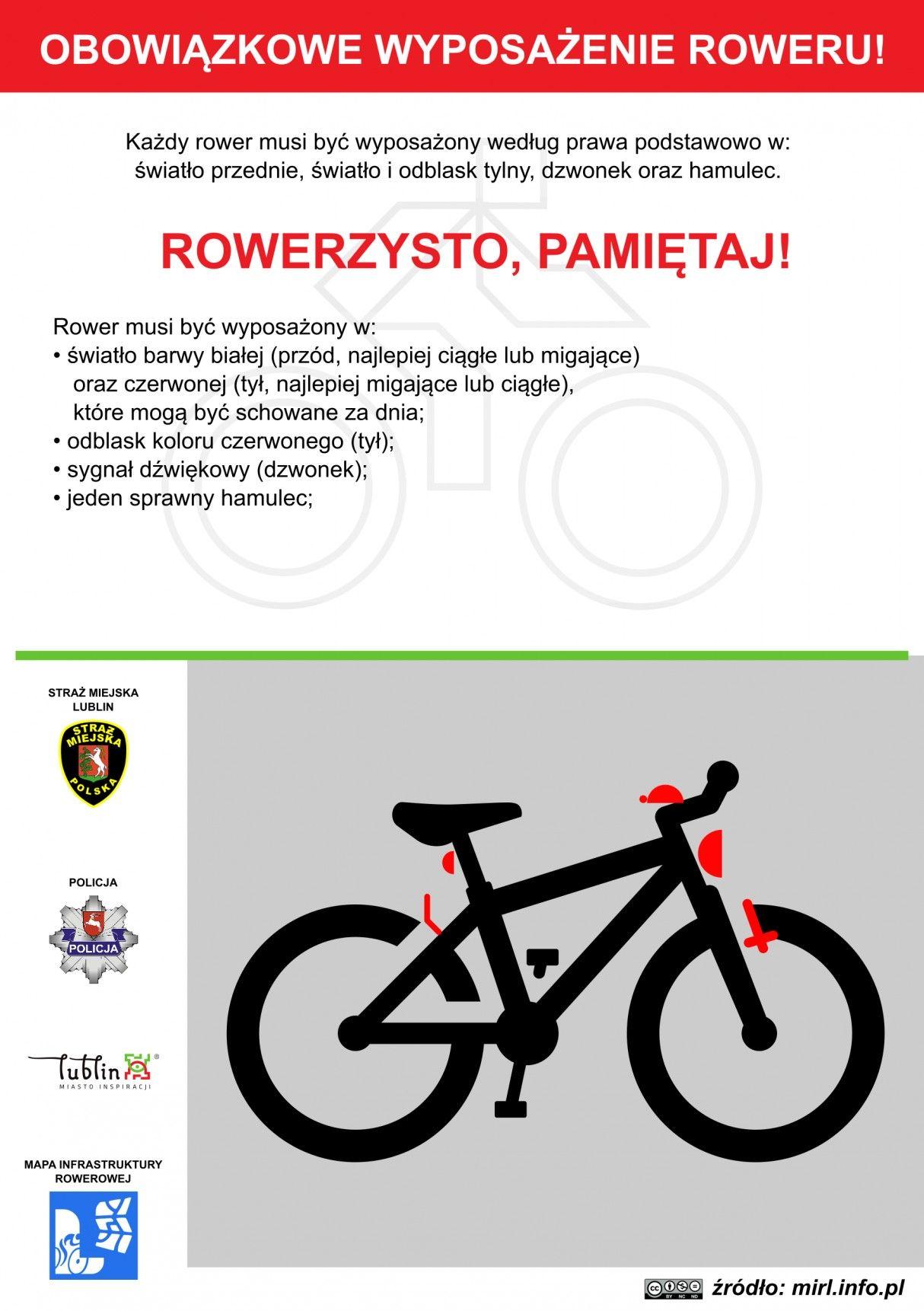 Obowiązkowe wyposażenie roweru! / Mandatory equipment bike! #rower #edukacja #ulotka #infografika #bike #education #leaflet #infographic